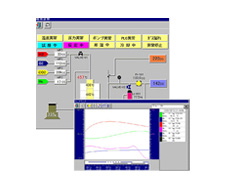 CISAS / EX Software Package System for Controlling and Monitoring